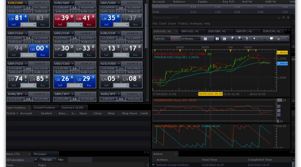 piattaforme trading online
